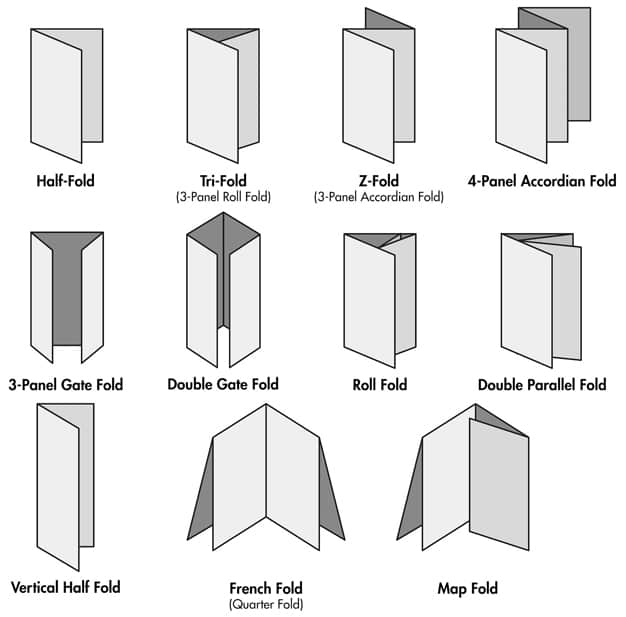 chart of different types and styles of paper folding